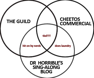 Felicia Day Venn diagram